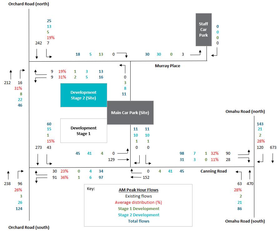 Traffic-Diagram_AM-Peak